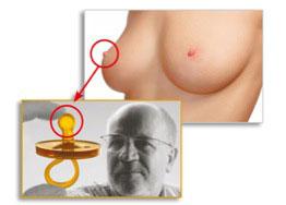 dudica-goldi-prsi-oblika
